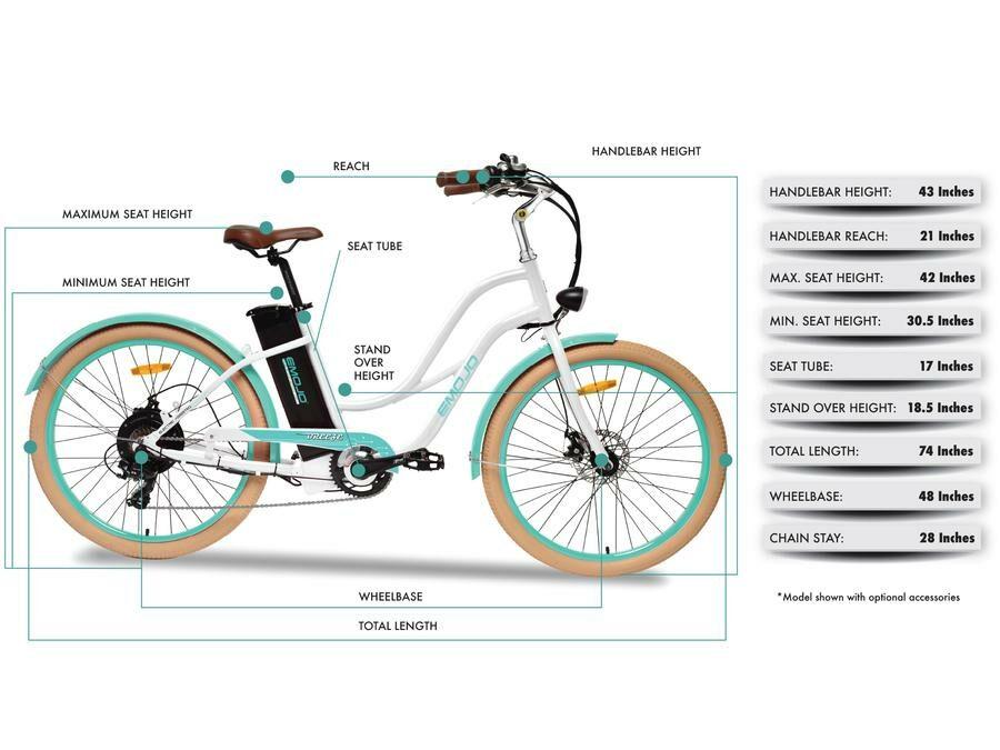 EMOJO Breeze Electric Bike